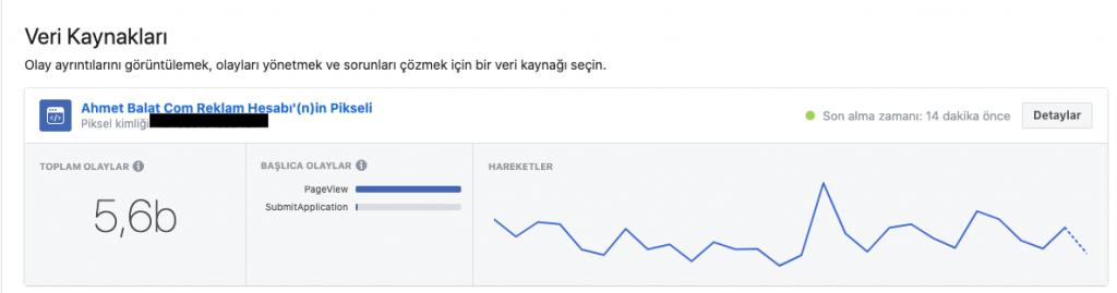 Facebook Piksel Nedir Siteye Nasıl Eklenir