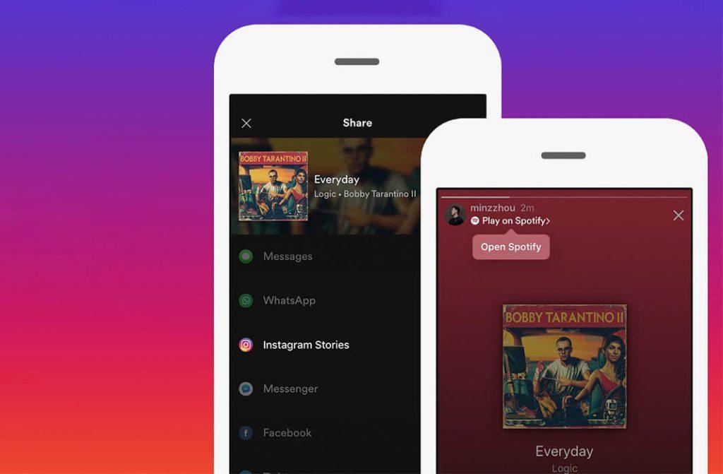 Spotify Hareketler Özelliğini Test Ediyor